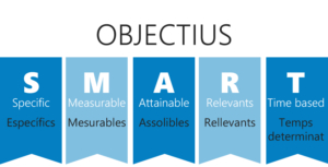Objectius SMART
